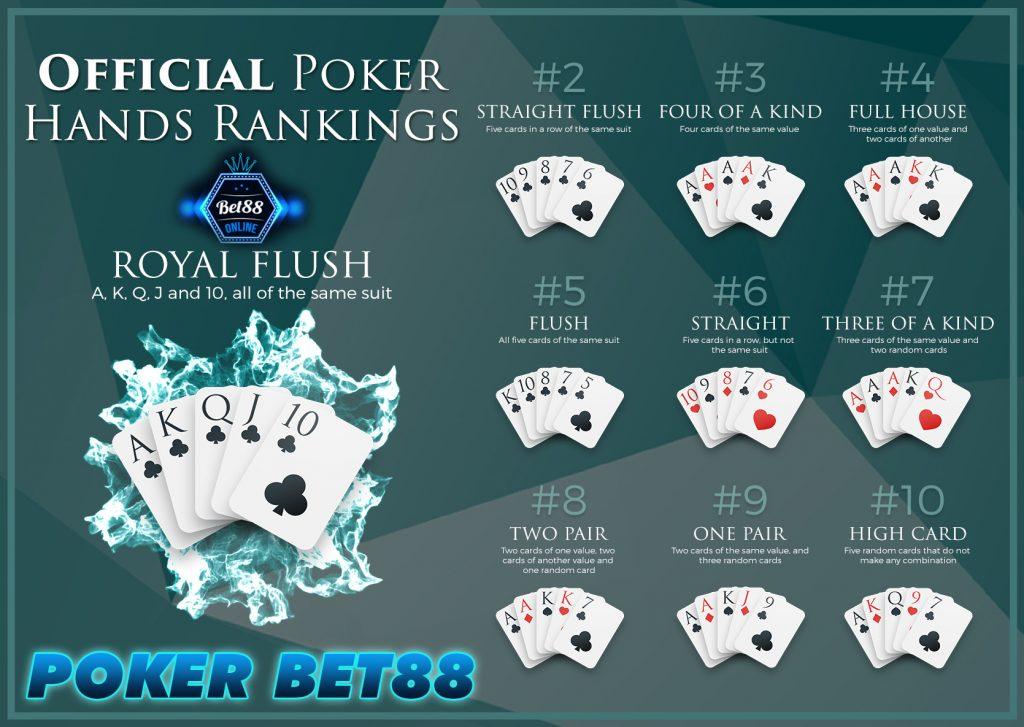 Poker Bet88 30919